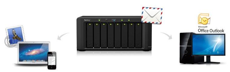 架設專屬的郵件伺服器